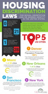 GRE-Infographic-TopUSCities-01 (2)